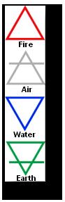 Archangels - Elements