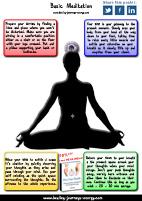 Free Basic Meditation Chart