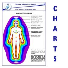 Energy Healing Charts