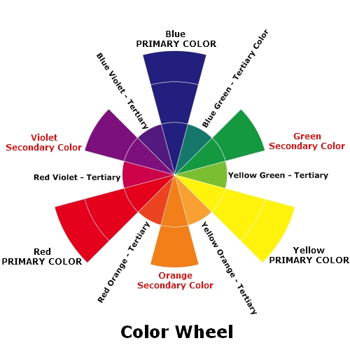 Primary Secondary And Tertiary Colors Color Wheel