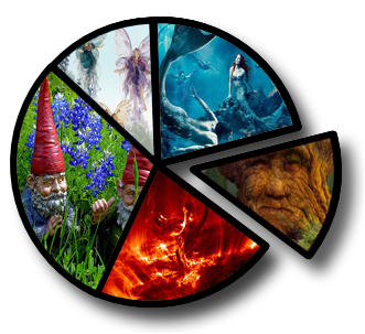 Elemental Kingdom - Tree Spirit