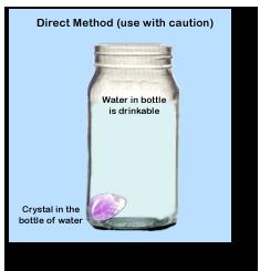 Gem Elixirs - Direct Method
