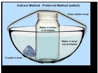 Making Gem Elixirs - Indirect Method
