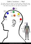 Head Chakra Chart