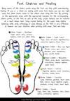 Foot Chakra Chart