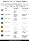 Chakra Balancing Essential Oils Chart