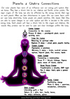 Planets & Chakra Connections