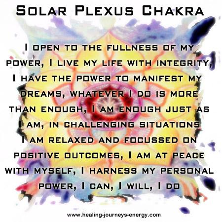 solarplexus-chakra-affirmation.jpg