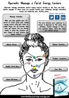 Free Ayurvedic Massage Facial Energy Centers Chart