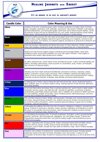 Color Candle Chart