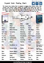 Free Crystal Color Healing Chart