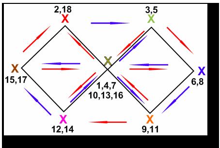 Reiki Crystal Grid